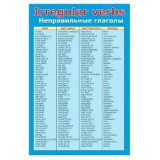 Оформление кабинета иностранного языка №13