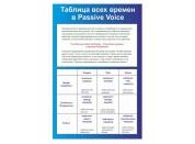 Оформление кабинета иностранного языка №16