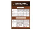 Оформление кабинета иностранного языка №19