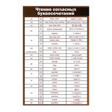 Оформление кабинета иностранного языка №20