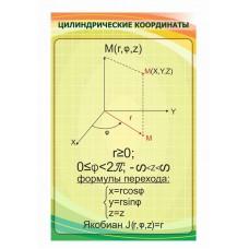 Оформление кабинета Математики №6