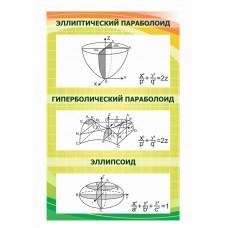 Оформление кабинета Математики №7