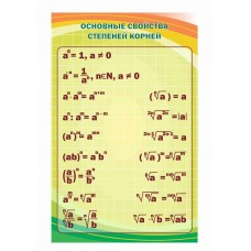 Оформление кабинета Математики №10