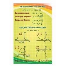 Оформление кабинета Математики №11