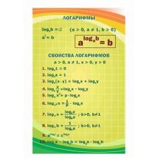 Оформление кабинета Математики №12