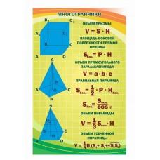 Оформление кабинета Математики №13