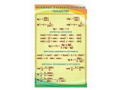 Оформление кабинета Математики №14