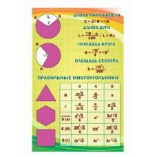 Оформление кабинета Математики №16