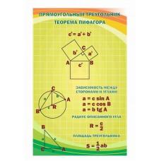 Оформление кабинета Математики №17