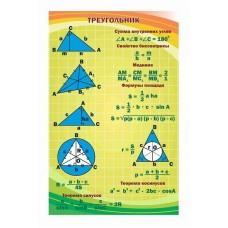 Оформление кабинета Математики №20
