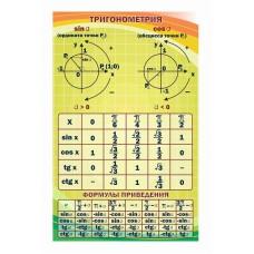 Оформление кабинета Математики №33