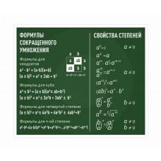Оформление кабинета Математики №41