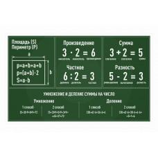 Оформление кабинета Математики №44