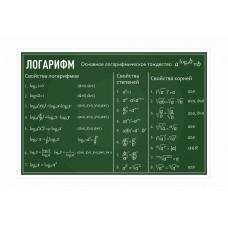 Оформление кабинета Математики №47