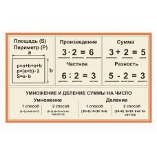 Оформление кабинета Математики №49