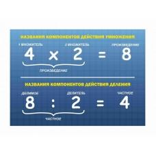 Оформление кабинета Математики №55