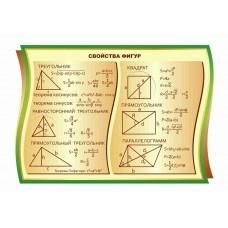 Оформление кабинета Математики №78