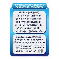 Оформление кабинета Математики №79