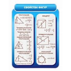 Оформление кабинета Математики №81