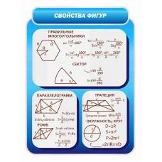 Оформление кабинета Математики №82