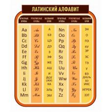 Оформление кабинета Математики №83