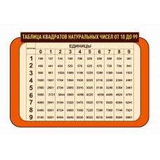 Оформление кабинета Математики №84