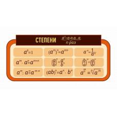Оформление кабинета Математики №87