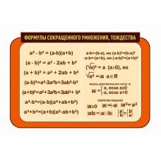 Оформление кабинета Математики №91