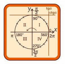 Оформление кабинета Математики №92