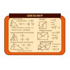 Оформление кабинета Математики №93
