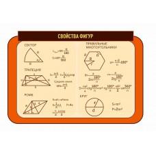 Оформление кабинета Математики №94