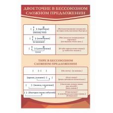Оформление кабинета русского языка №6