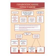 Оформление кабинета русского языка №8