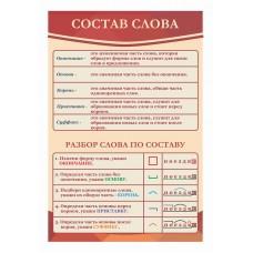 Оформление кабинета русского языка №9