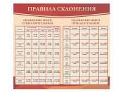 Оформление кабинета русского языка №11
