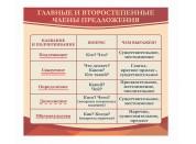 Оформление кабинета русского языка №12