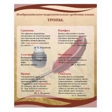 Оформление кабинета русского языка №21
