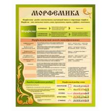 Оформление кабинета русского языка №59