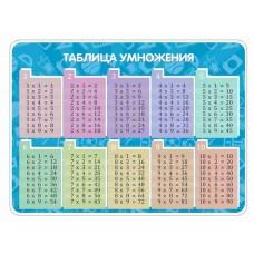Стенды для начальной школы №4