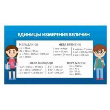 Стенды для начальной школы №13