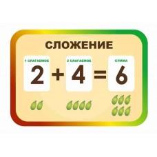 Стенды для начальной школы №28