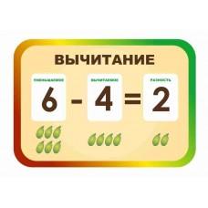 Стенды для начальной школы №29