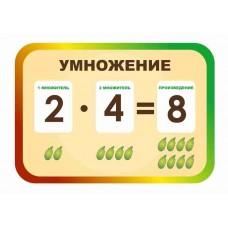 Стенды для начальной школы №30