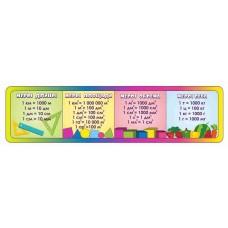 Стенды для начальной школы №33